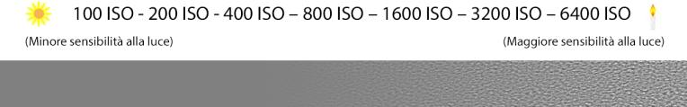 ISO-o-ASA