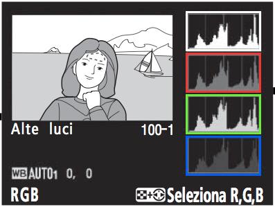 Istogramma-RGB